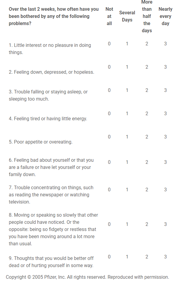 Test dpression Depression Test